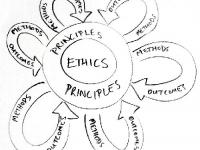 Responsabilidade Social e Ética