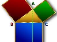 Matemática - Geometria Analítica