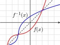 Matemática de Ponta a Ponta - Funções