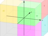Matemática de Ponta a Ponta - Trigonometria e Geometria espacial