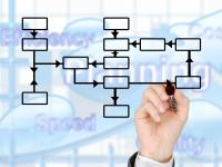 Técnicas de planejamento estratégico