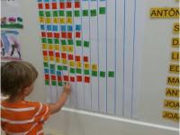Matemática e finanças para crianças
