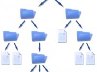Como Organizar os Documentos no Computador e Melhorar seu Desempenho.