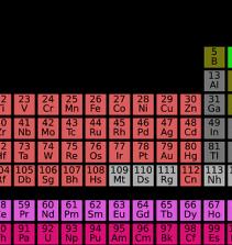 Fundamentos Gerais de Química