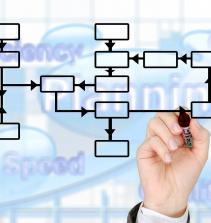 Planejamento Estratégico e Portfólios de TI