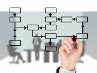 Logística Supply Chain - Suprimentos