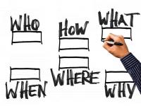 Empreendedorismo e Planejamento Estratégico