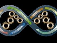 Plano de Manutenção Operação e Controle - PMOC