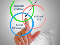 Politica Publica para Psicologia