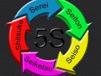 5S Como Ferramenta da Qualidade: Conceitos e Aplicação