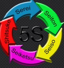 Curso de 5S Como Ferramenta da Qualidade: Conceitos e Aplicação com certificado